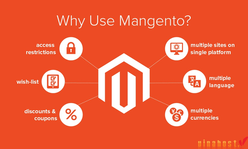 vinahost-Differences-between-Magento-and-WordPress-HOSTING-THAILAND-1