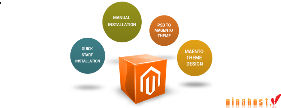 vinahost-What-are-benefits-of-Magento-THAILAND-SERVER-HOSTING-1